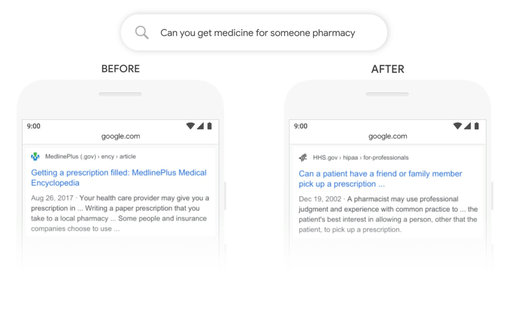 Example of how Google's BERT algorithm delivers better results for the query 'can you get medicine for someone pharmacy.'